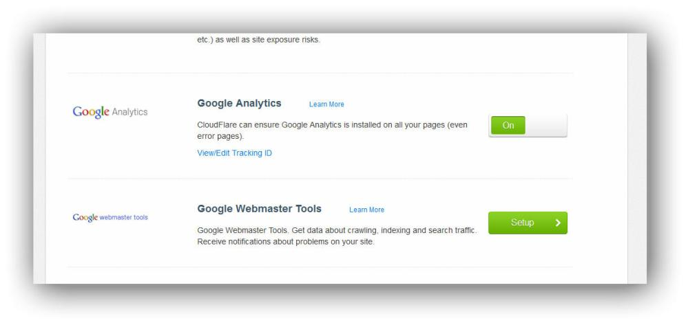 Adding Google Analytics | How to add Google Analytics to wordpress.com